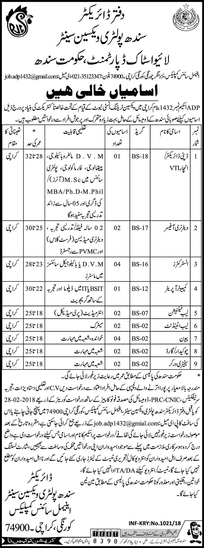 Livestock Department Sindh 20 Jobs, 21st February 2018, Daily Express Newspaper