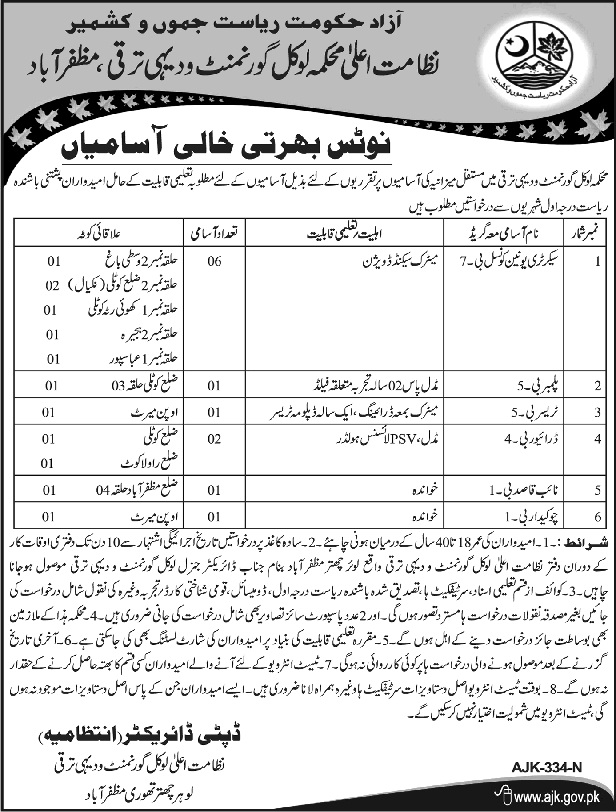 Muzaffarabad Department of Local Government and Rural Development 12 Jobs 09/02/2018 Daily Osaf Newspaper