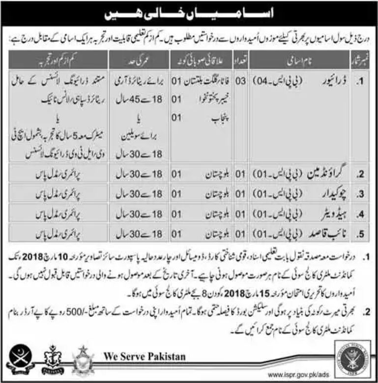 Commandant Military College Sui 07 Jobs, 21st February 2018, Daily Express Newspaper
