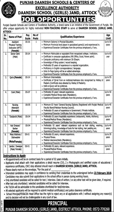 Attock, Punjab Daanish School 14 Jobs 15th February 2018 Daily Jang Newspaper