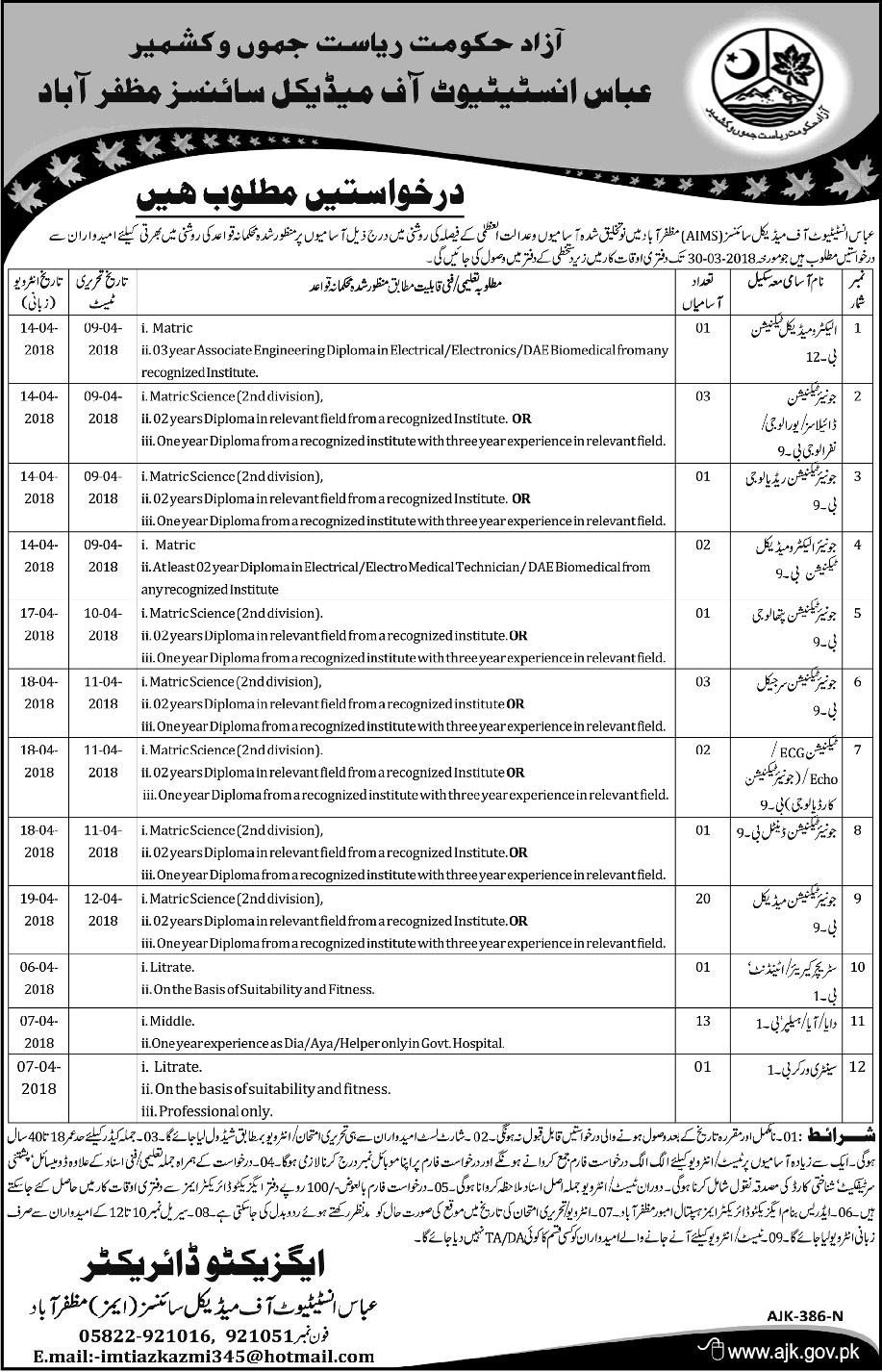 Jobs in Abbas Institute of Medical Sciences Muzaffarabad Daily Ausaf Newspaper 15 March 2018