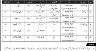 Forest Department Azad Jammu and Kashmir 10 Jobs 07 March 2018 Daily Dawn Newspaper