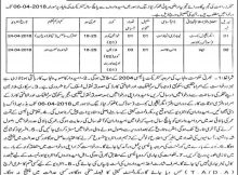 Agriculture Department Punjab 04 Jobs Daily Express Newspaper 27 March 2018