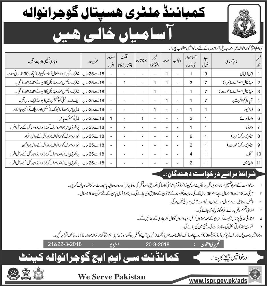 Combined Military Hospital Gujranwala 27 Jobs 04 March 2018 Daily Express Newspaper