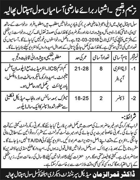 Job in Civil Hospital Phalia 10 Jobs 01st March 2018 Daily Express Newspaper