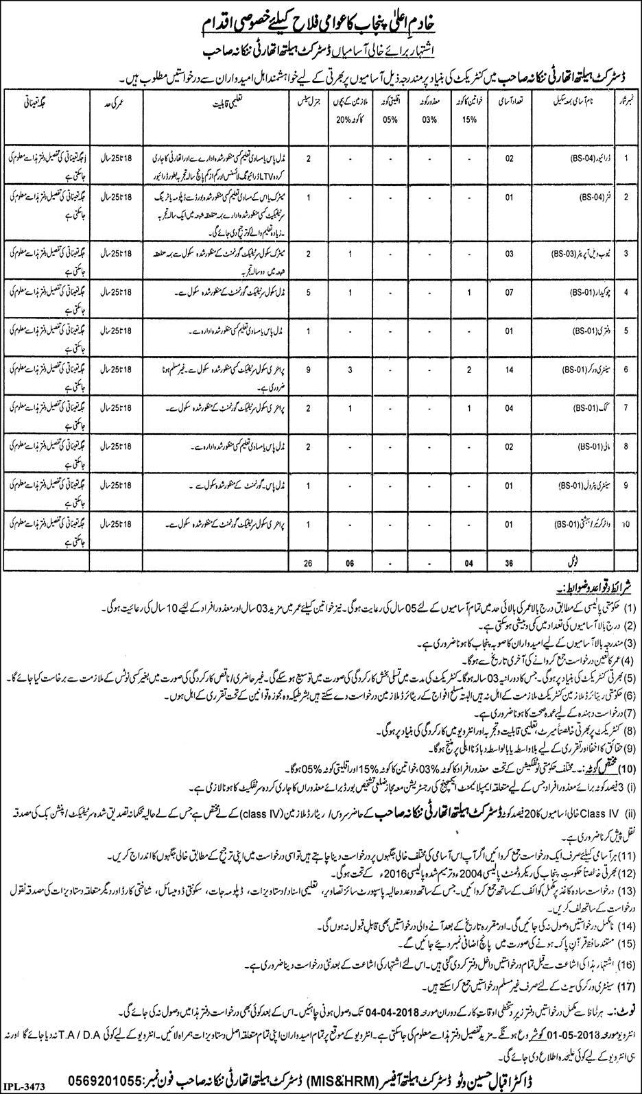 Jobs in District Health Authority Nankana Sahib Daily Jang Newspaper 19 March 2018