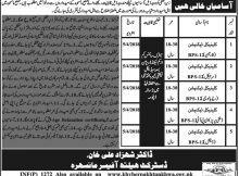 Jobs in DHQ Hospital Mansehra Daily Mashriq Newspaper 16 March 2018