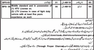 Jobs in Senior District Courts Nowshera Daily Mashriq Newspaper 14 March 2018