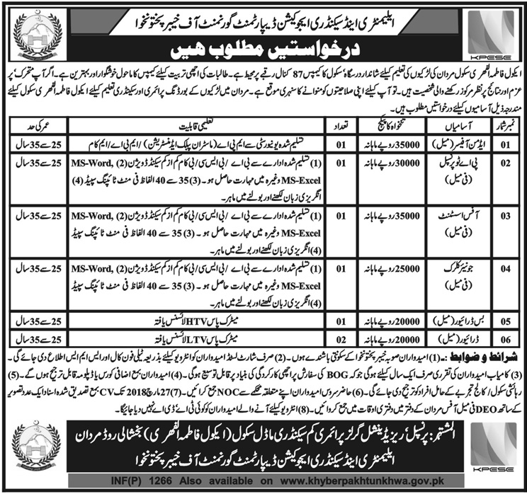 Jobs in Elementary and Secondary Education Department KPK Daily Mashriq Newspaper 16 March 2018