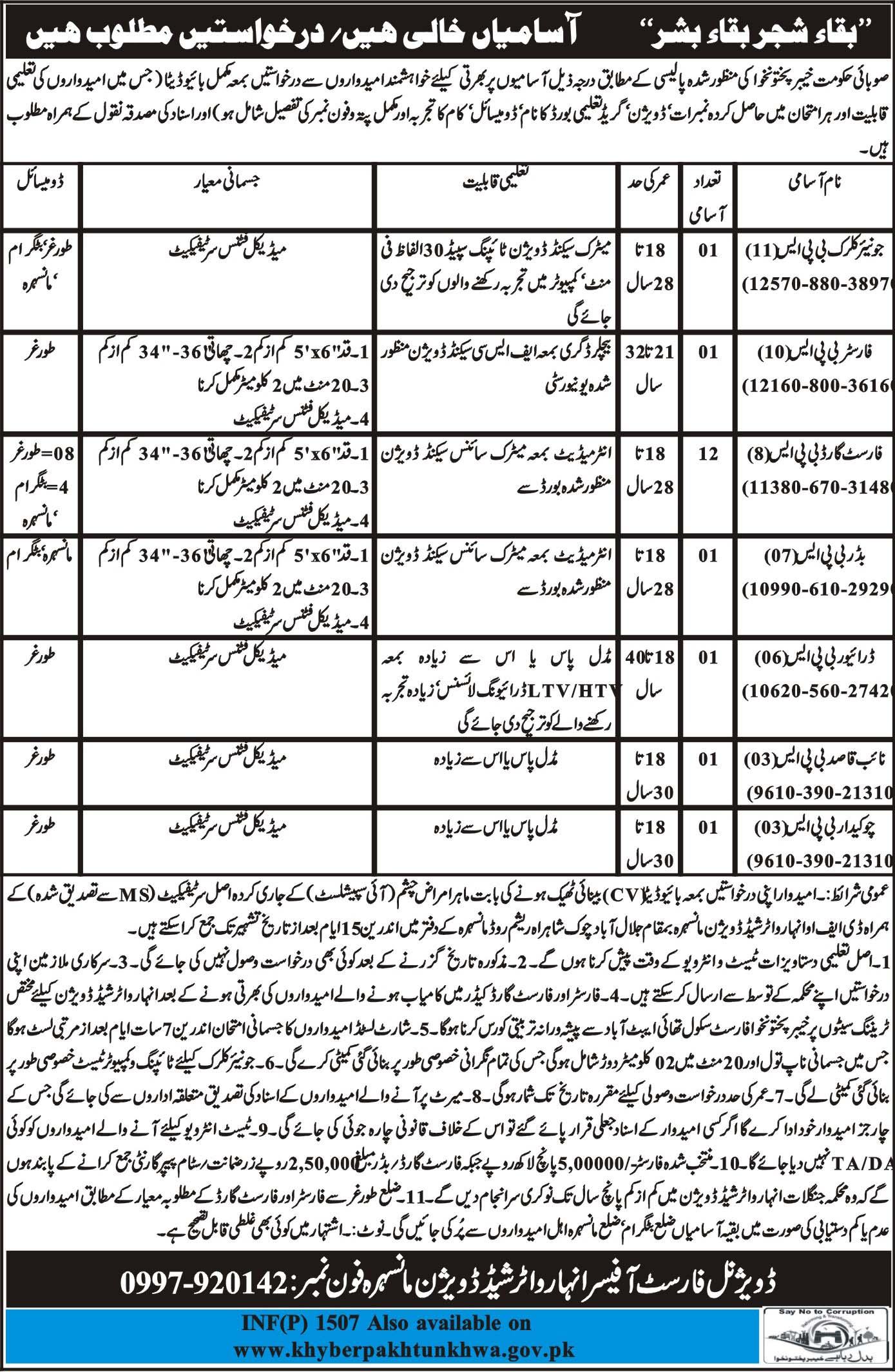 Jobs in Forest Department Mansehra Daily Mashriq Newspaper 24 March 2018