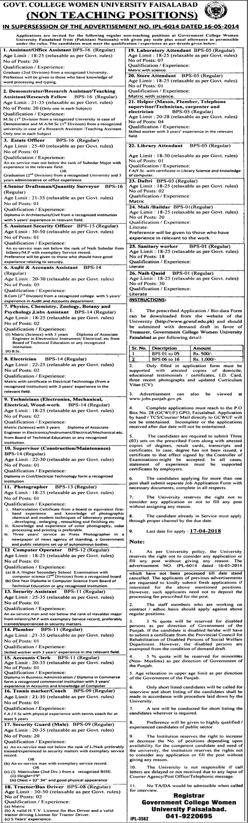 Government College Women University Faisalabad 168 Jobs Daily Jang Newspaper 26 March 2018