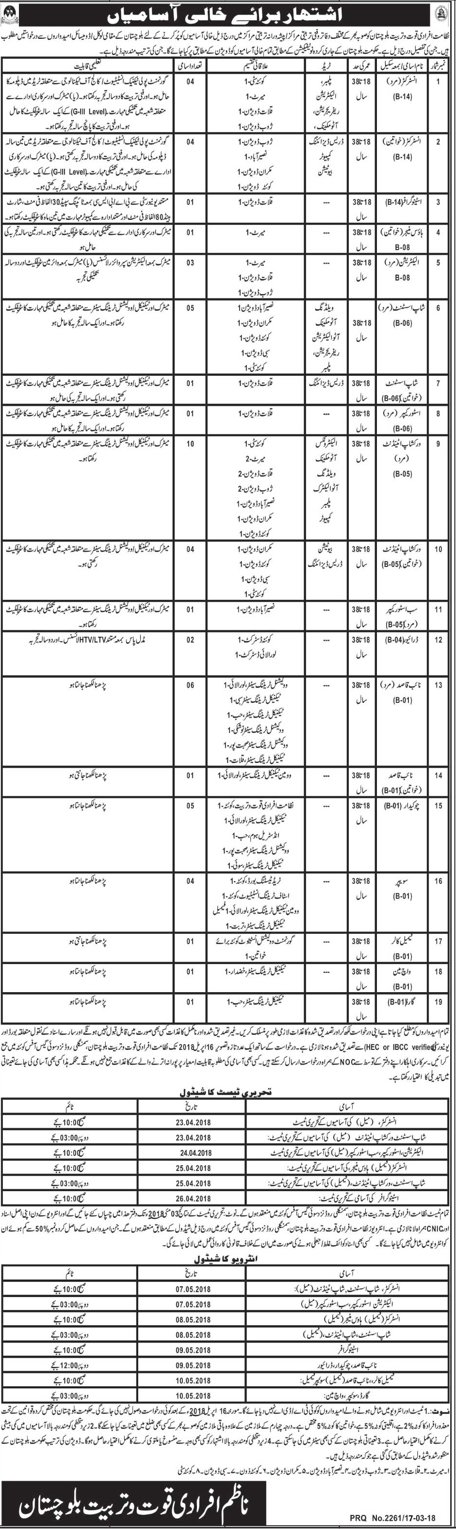 Jobs in Ministry of Labor Balochistan Daily Jang Newspaper 21 March 2018