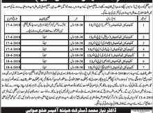 Jobs in District Health Officer Sawabi Daily Mashriq Newspaper 26 March 2018