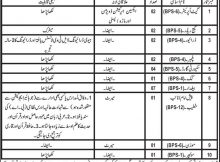Jobs in Irrigation Department Balochistan Daily Jang Newspaper 28 March 2018