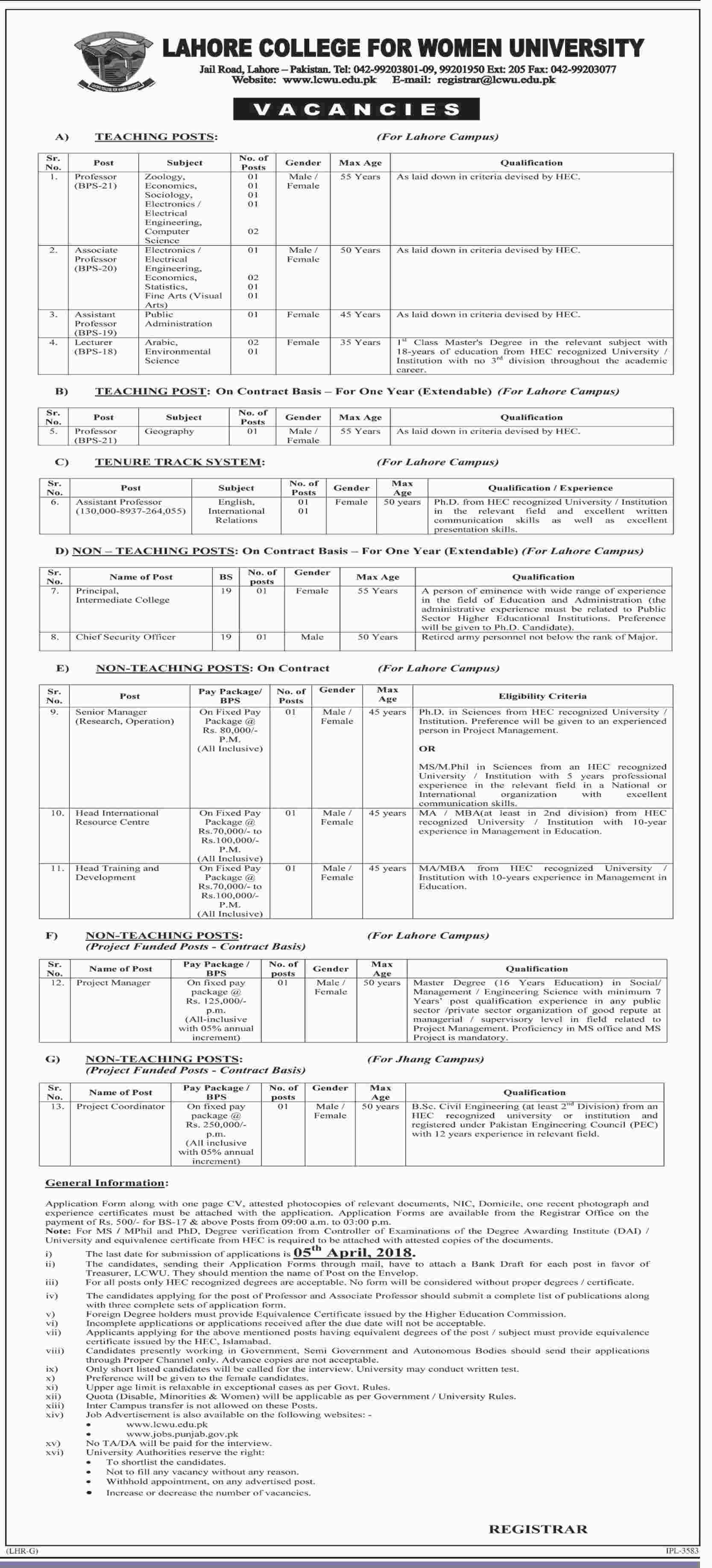 Lahore College for Women University 25 Jobs Daily Dawn Newspaper 24 March 2018