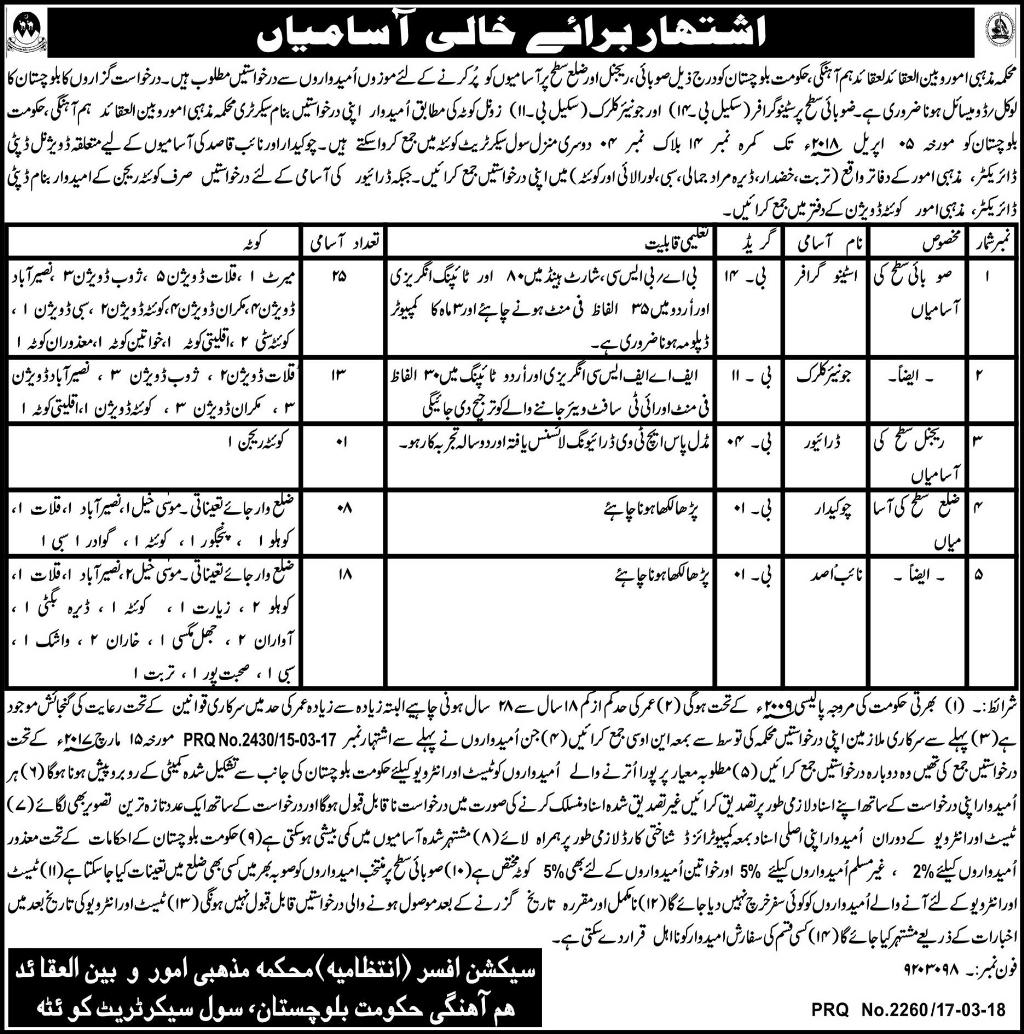 Jobs in Ministry of Religious Affairs Balochistan Daily Mashriq Newspaper 21 March 2018