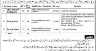 Jobs in PIMS Islamabad Daily Jang Newspaper 18 March 2018