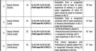 Punjab Government Servants Housing Foundation 08 Jobs 02nd March 2018 Daily Jang Newspaper