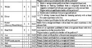 Jobs in Wazirabad Institute of Cardiology Daily Jang Newspaper 24 March 2018