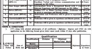 Post Mall University of Peshawar 10 New Jobs Daily Mashriq Newspaper27 March 2018