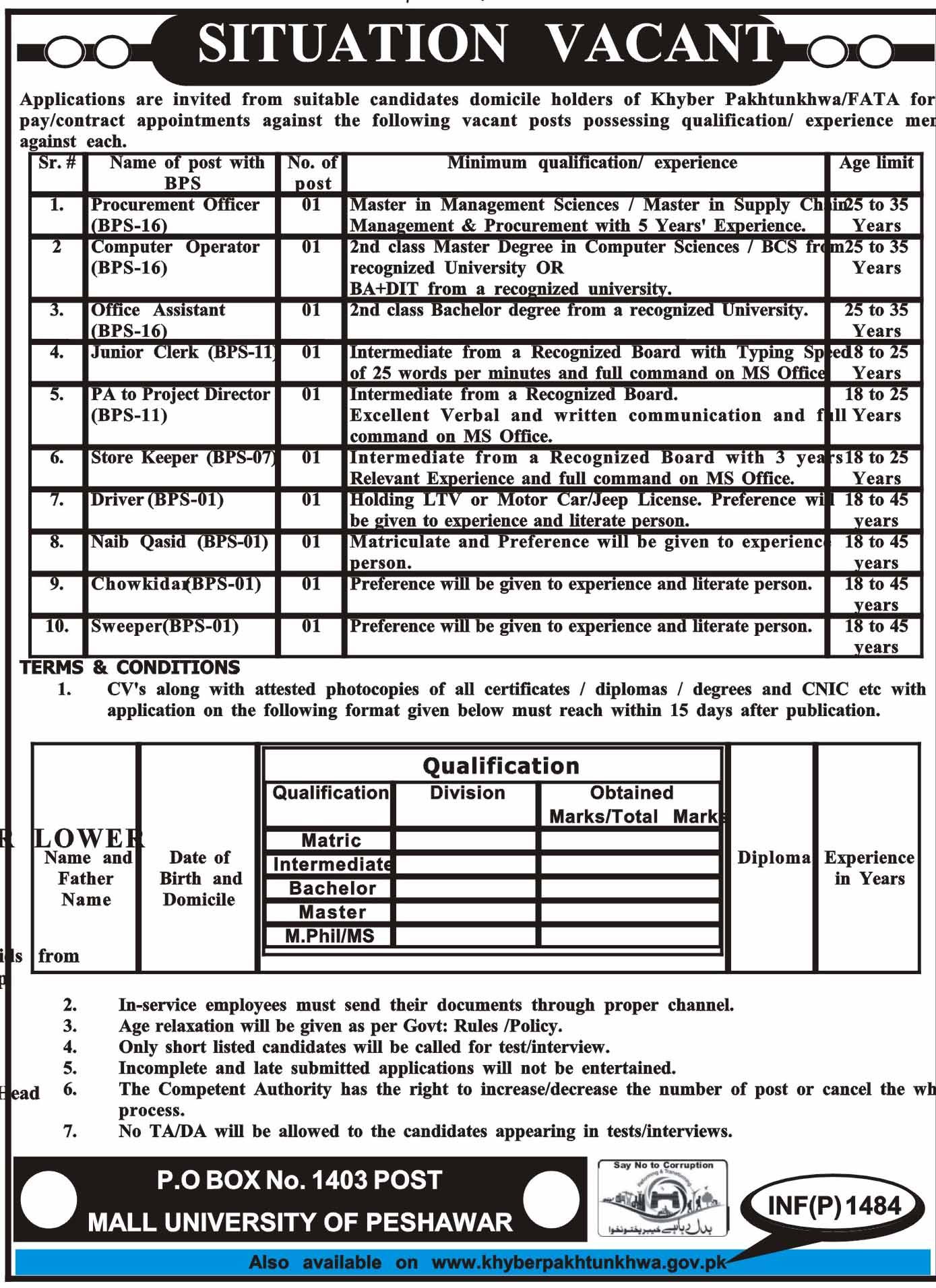 Post Mall University of Peshawar 10 New Jobs Daily Mashriq Newspaper27 March 2018