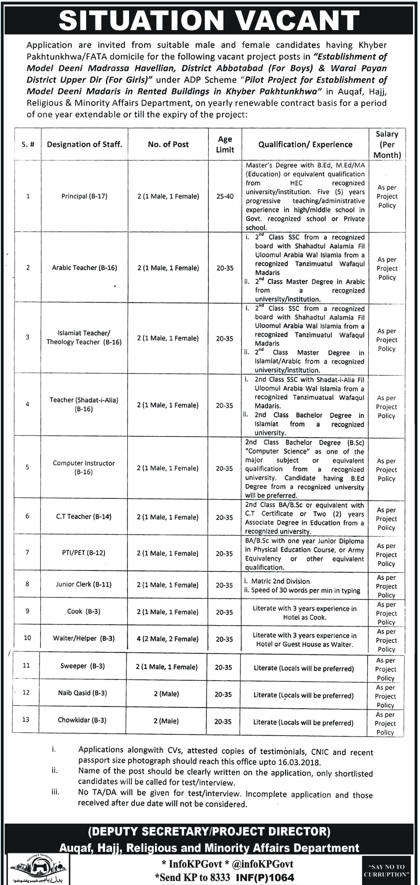Jobs in Auqaf Hajj Religious and Minority Department KPK 03rd March 2018 Daily Mashriq Newspaper