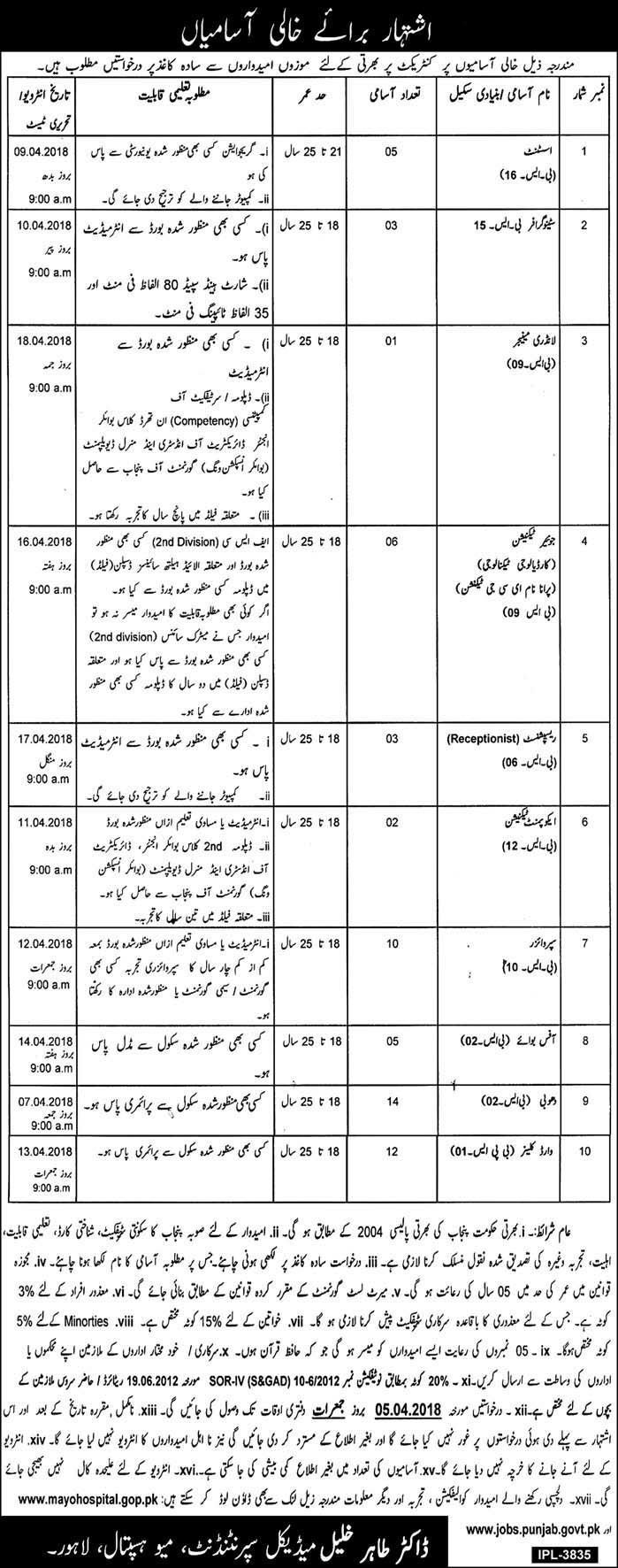 Mayo Hospital Lahore 61Jobs Daily Express Newspaper 27 March 2018