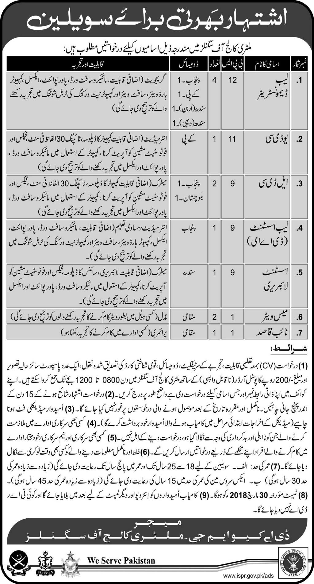Military College of Signals 12 Jobs Daily Express Newspaper 15 March 2018