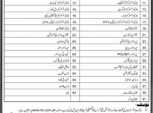 National Logistics Cell (NLC) Jobs 11 March 2018 Daily Express Newspaper