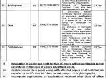 Jobs in Punjab Housing Foundation Khanewal Daily Express Newspaper 16 March 2018