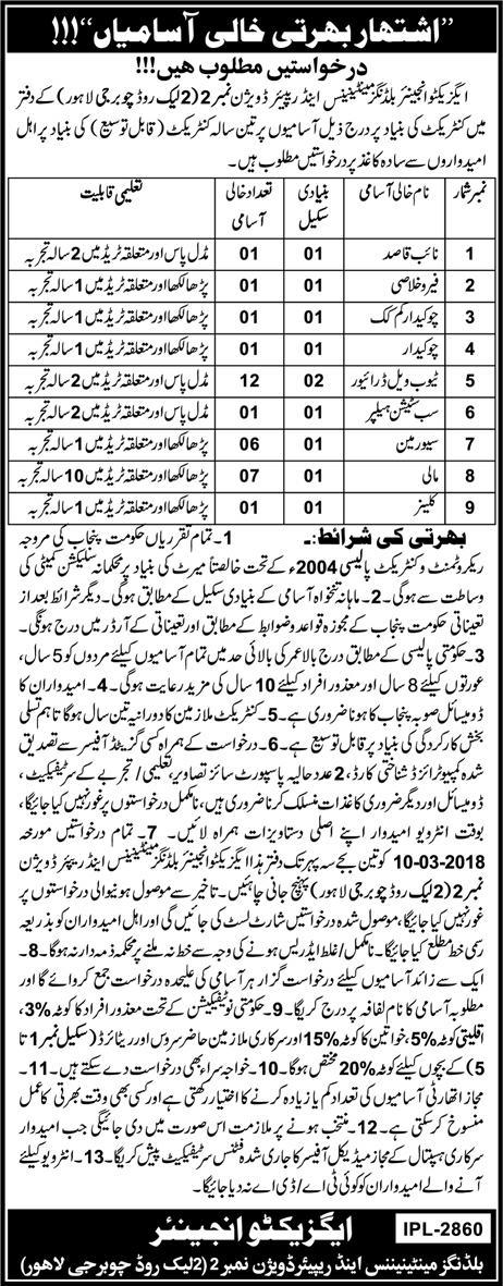 Jobs in Building Department Lahore 04 March 2018 Daily Express Newspaper