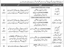 Jobs in Sindh Bank Daily Express Newspaper 22 March 2018