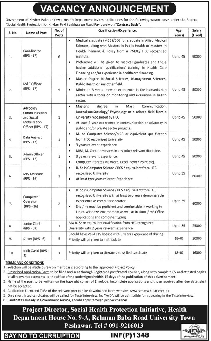 Health Department Khyber Pakhtunkhwa 24 Jobs 21 March 2018 Mashriq