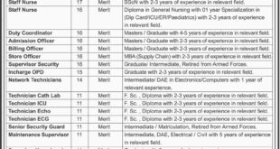 Jobs in National Institute of Cardio Vascular Diseases Daily Jang Newspaper 21 March 2018