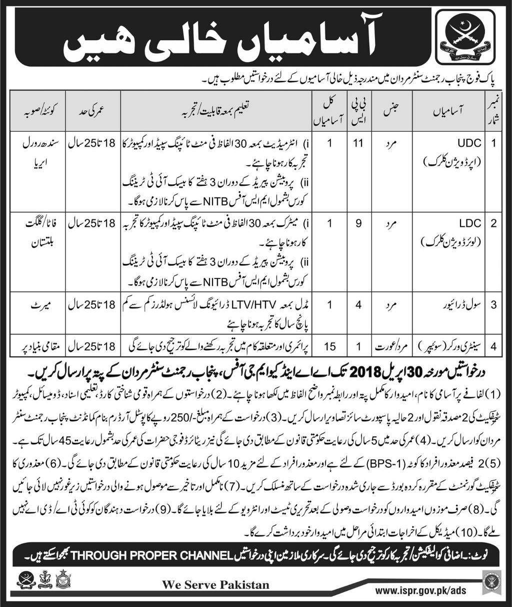Pak Army Punjab Regiment Center Mardan 18 Jobs 15 April 2018 Daily Express Newspaper