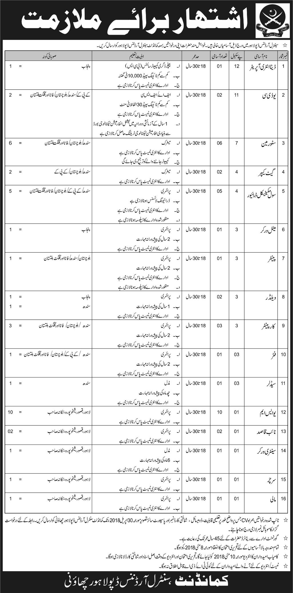 Central Ordinance Depot Lahore 40 Jobs 15 April 2018 Daily Express Newspaper