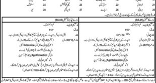 Police Department Jobs Balochistan Daily Express Newspaper 04 April 2018