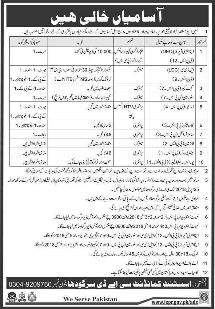 Jobs in Central Ammunition Depot Sargodha 09 April 2018 Daily Express Newspaper