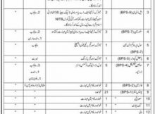Jobs in Central Ammunition Depot Hawelyan 15 April 2018 Daily Express Newspaper