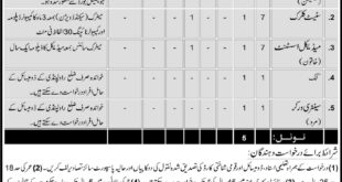 Combined Military Hospital Murree 05 Jobs Daily Ausaf Newspaper 10 April 2018