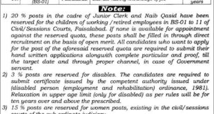 District and Session Courts Faisalabad New Jobs Daily Express Newspaper 08 April 2018