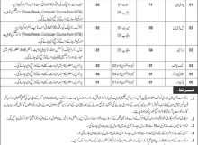 Jobs in Engineers Center Risalpur Cantonment Daily Express Newspaper 09 April 2018