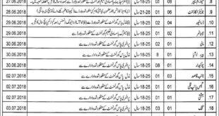 Nishtar Medical University Multan 64 Jobs Daily Express Newspaper 08 April 2018