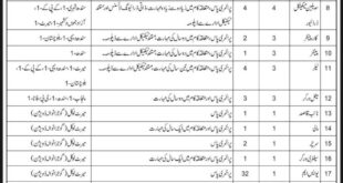 Jobs in Ordinance Depot Gujranwala Cant 22 April 2018 Daily Express Newspaper