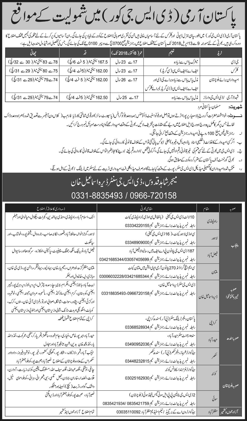 Jobs in Pakistan Army Daily Express Newspaper 04 April 2018
