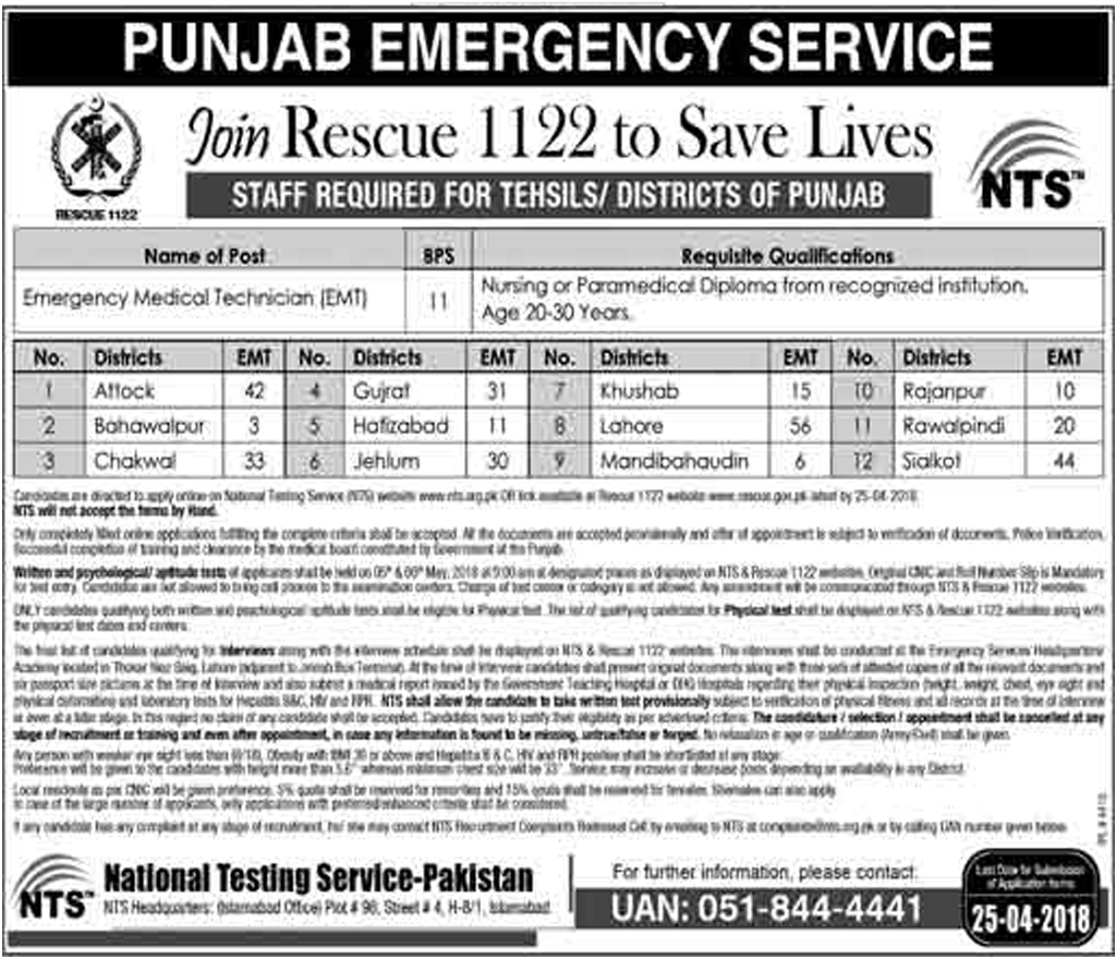 Punjab Emergency Services Rescue 1122 Jobs in Daily Dunya Newspaper