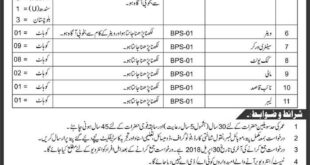 Headquarter Signal Training Center Kohat 38 Jobs Daily Express Newspaper 15 April 2018