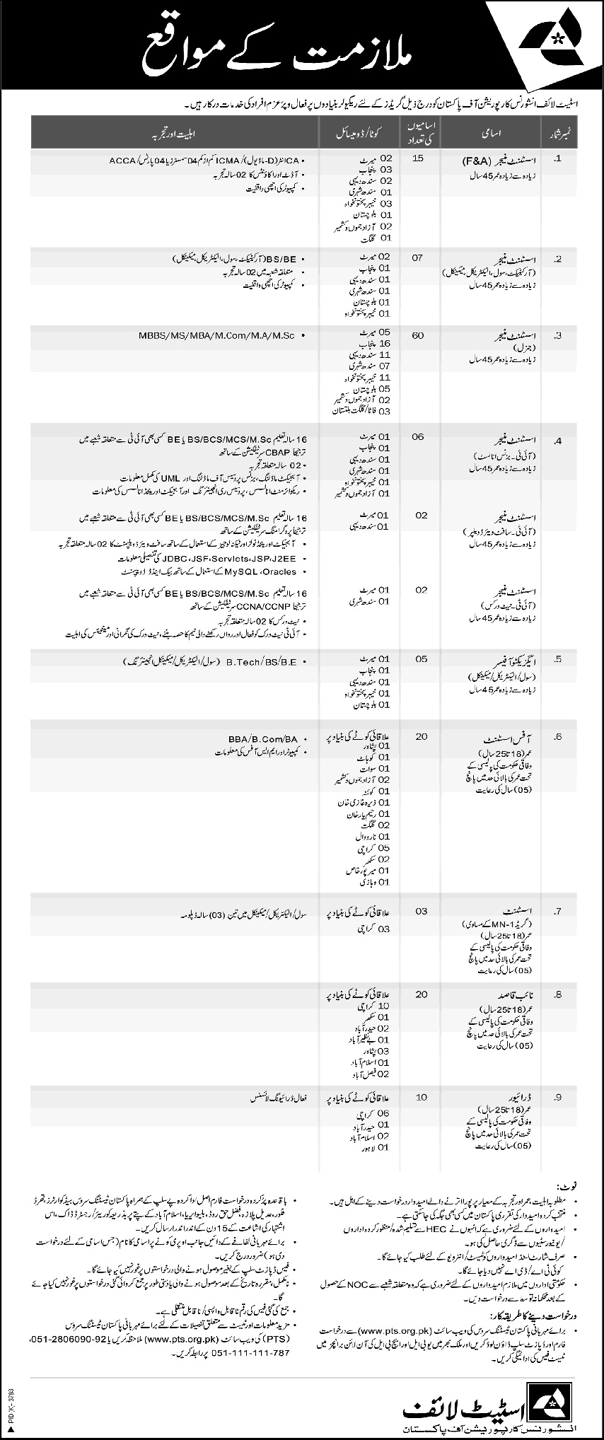Jobs in State Life Insurance Corporation of Pakistan Daily Ausaf Newspaper 05 April 2018
