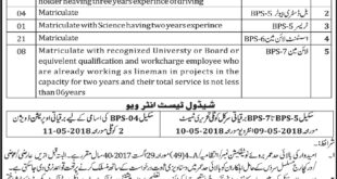 WAPDA Azad Jammu and Kashmir 36 Jobs Daily Ausaf Newspaper 12 April 2018