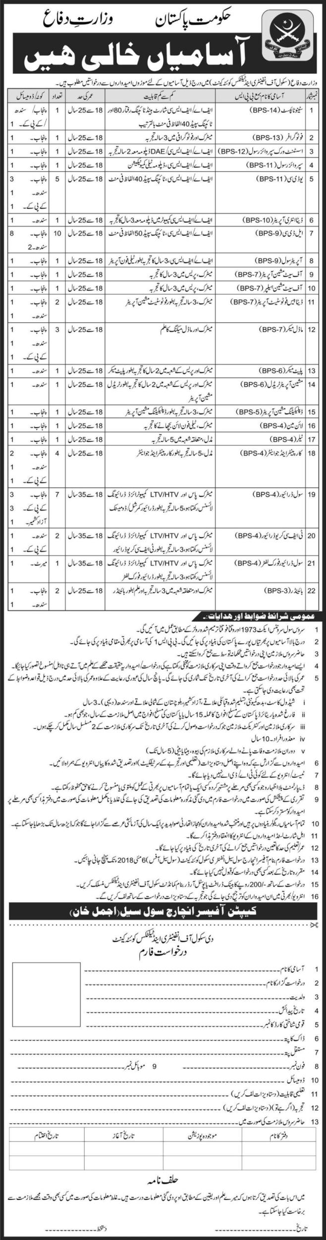 Jobs in Ministry of Defense Government of Pakistan 22 April 2018 Daily Express Newspaper